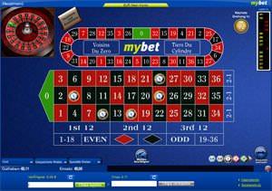 Screenshot vom Mybet-Multiplayer Roulette