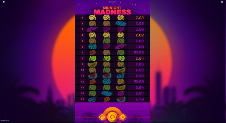 Midnight Madness von GiG Games