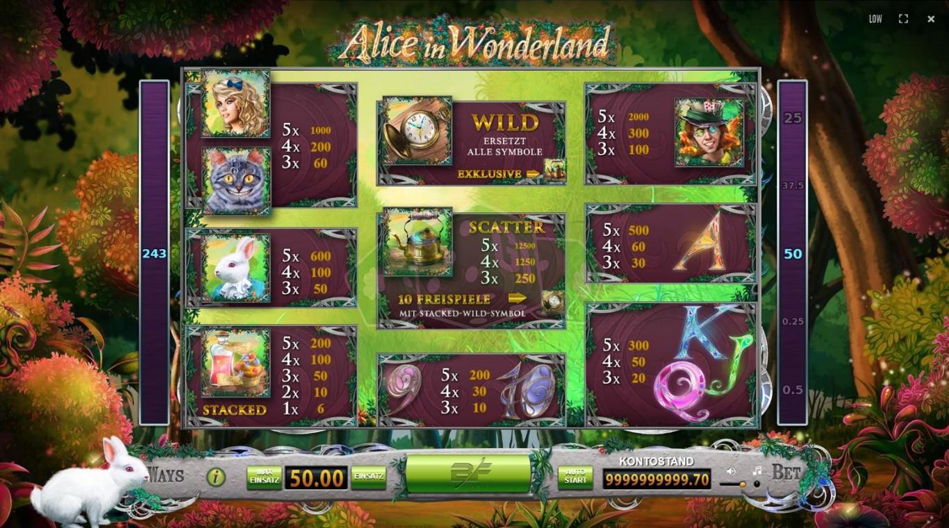 Alice Spiele
