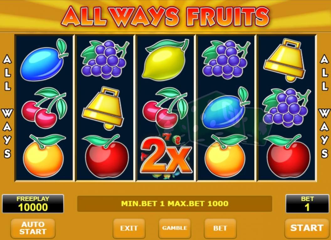 paypal geld zurückbuchen casino