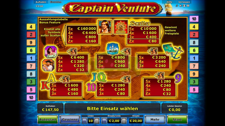 Free online slots no deposit free spins