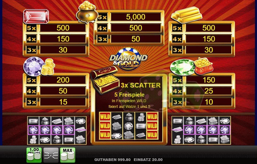 Diamonds Spiel Online