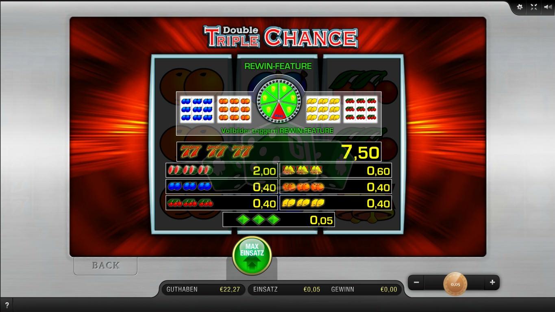 Online pokie machines real money