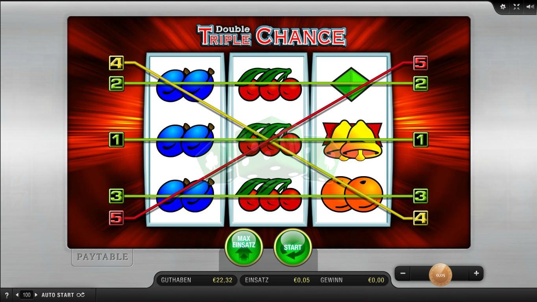 Double Triple Chance Kostenlos Spielen