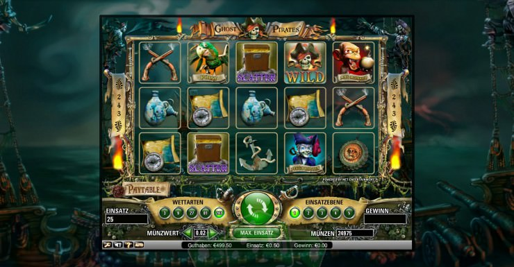 The best slot machines