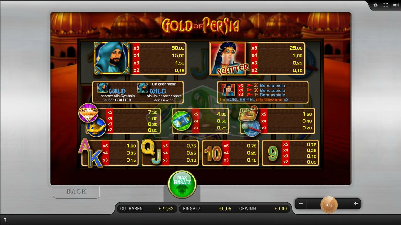 888 poker auszahlung deutschland