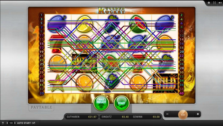 Winnerama sister casino