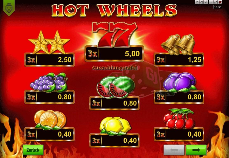 Hot Wheels Spielen
