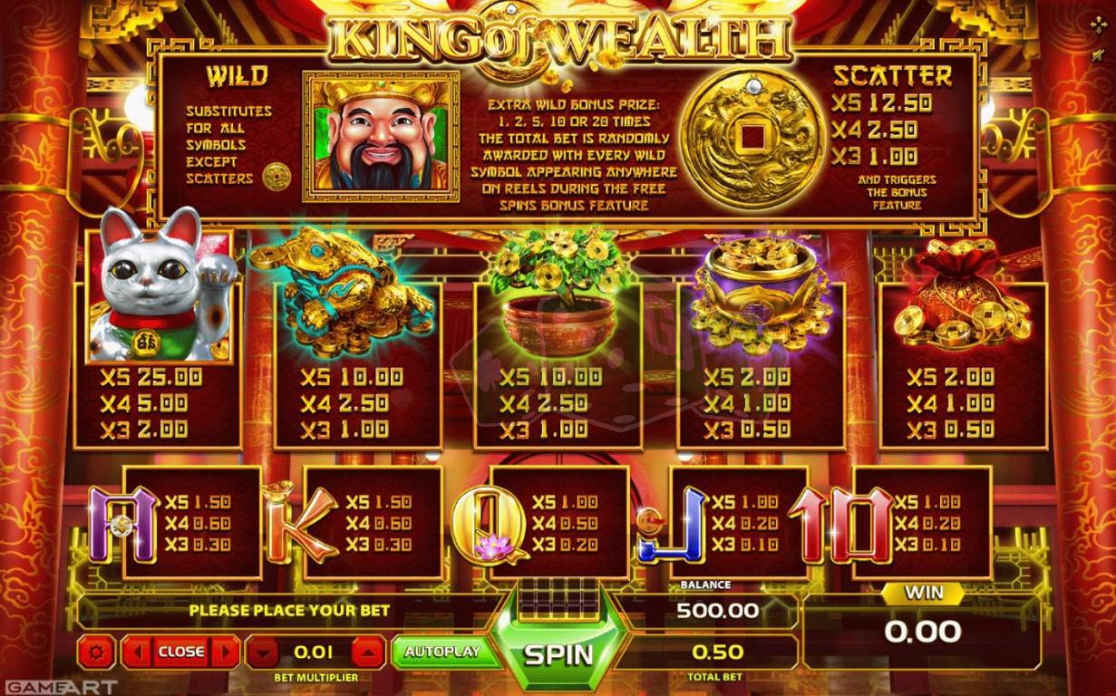 King.Com Royal Games Spiele Kostenlos