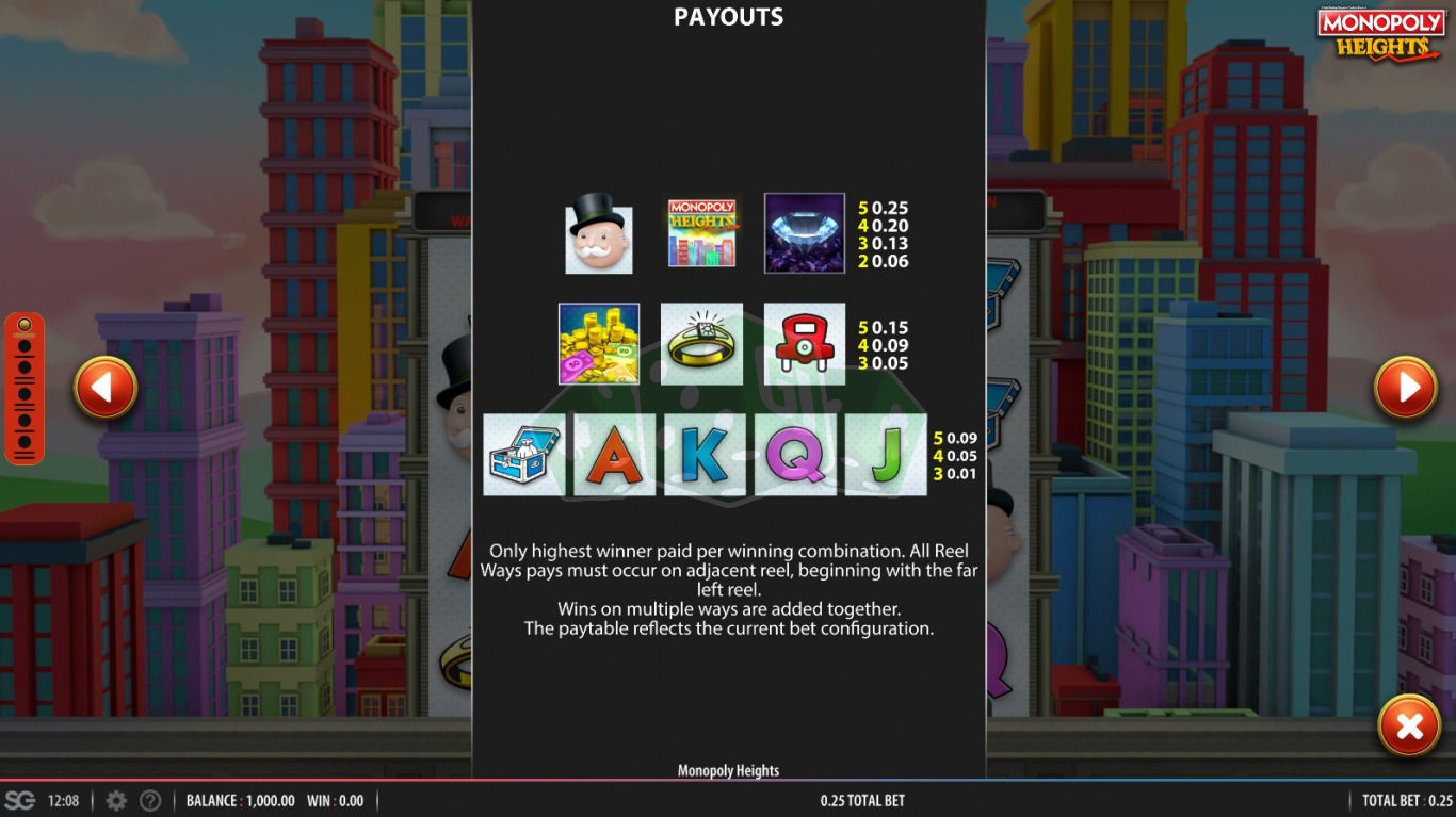 bwin casino kein geld