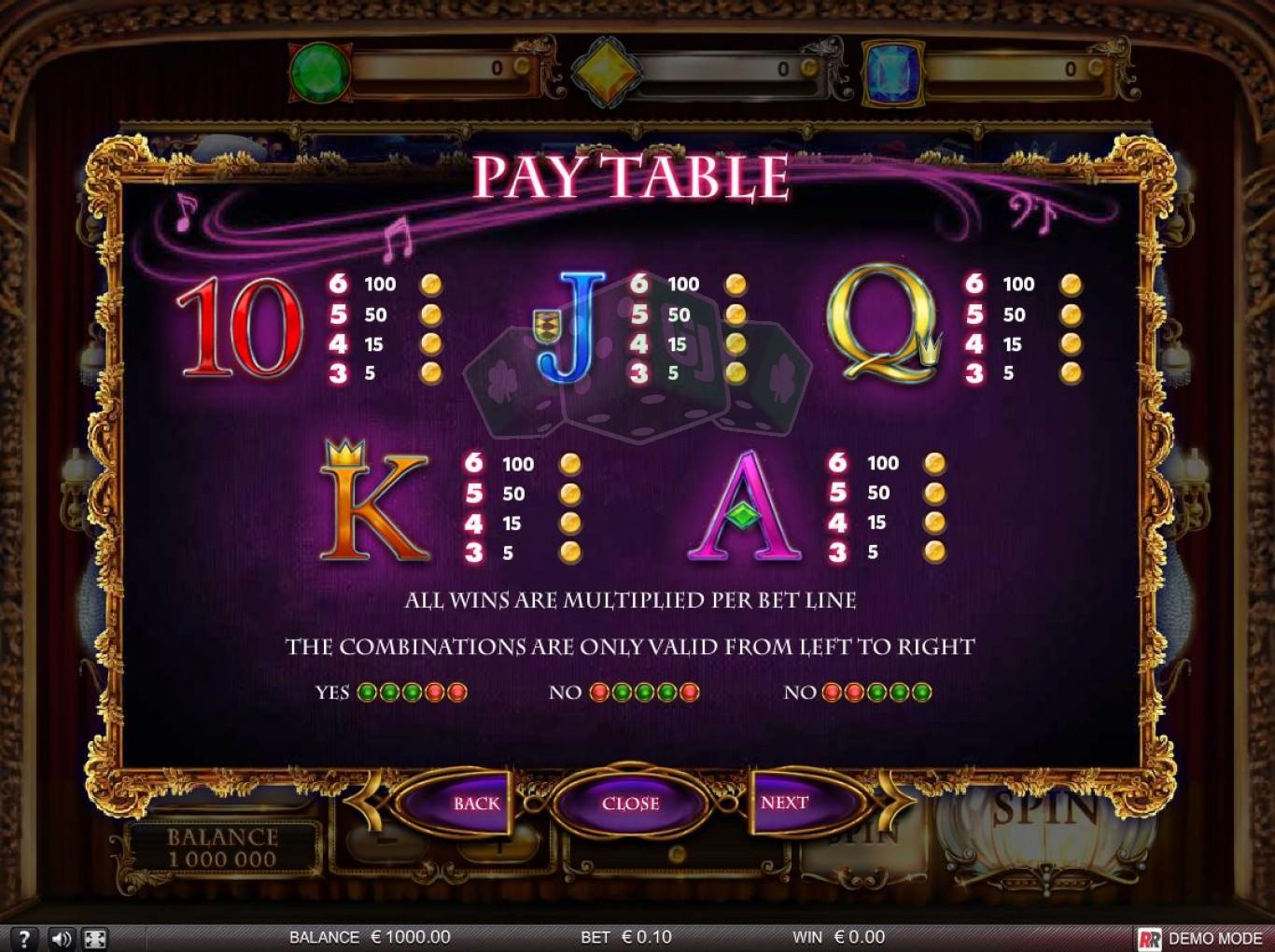 Spiele The Secret Of The Opera - Video Slots Online