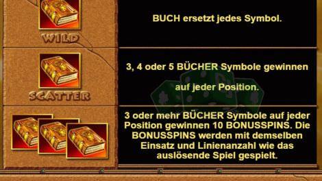 Scatter Symbole
