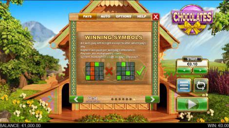 Winning Symbols
