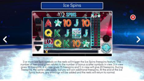 Ice Spins