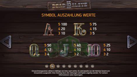 Gewinntabelle mit niedrigen Symbolen bei Dead or Alive 2
