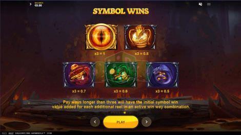 Symbol Wins