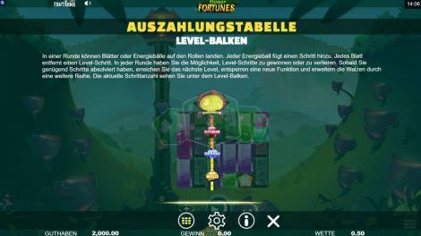 Level Balken