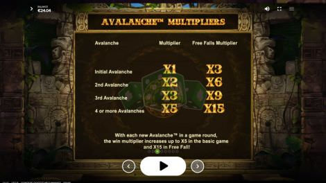 Avalanche Multipliers