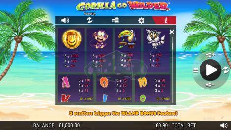 Die Auszahlungstabelle bei Gorilla Go Wilder