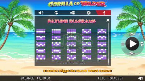 Die Gewinnlinien von Gorilla Go Wilder