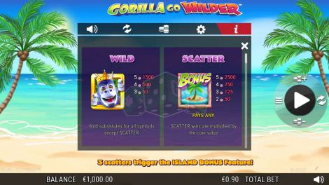 Wild und Scatter bei Gorilla Go Wilder