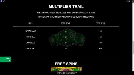 Multiplier Trail