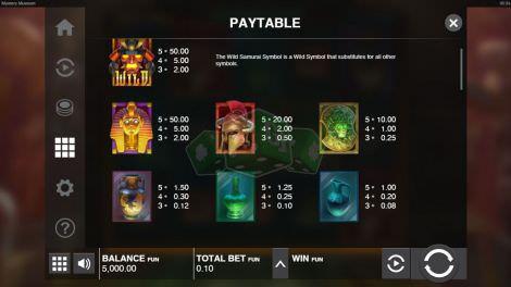 Auszahlungstabelle