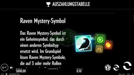 Raven Mystery Symbol