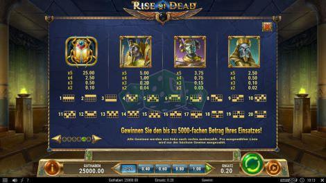 Hohe Symbole bei Rise of Dead