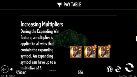 Increasing Multipliers
