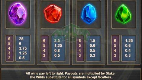 Auszahlungstabelle Kristalle