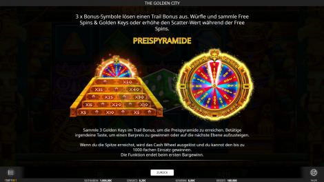 Preispyramide