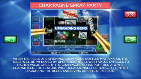 Champagne Spray Party