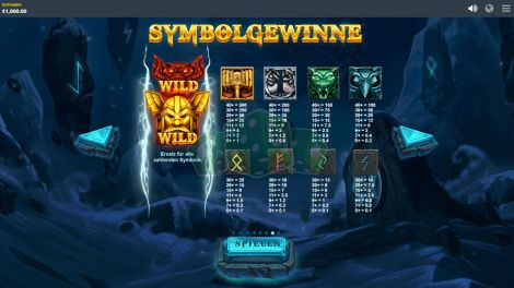 Symbolgewinne