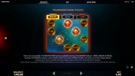 Thunderstorm Prizes