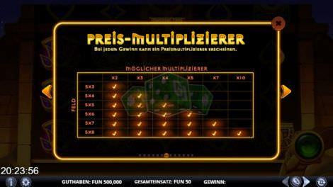 Preis Multiplikator