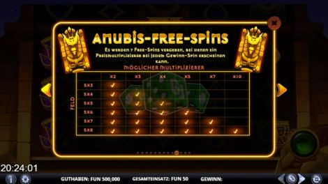 Anubis Freispiele