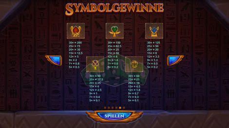 Die kleinen Symbole bei Vault of Anubis