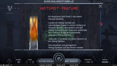 Hotspot Feature