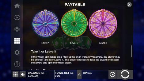 Wheel Levels