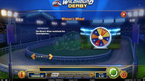 Winners Wheel