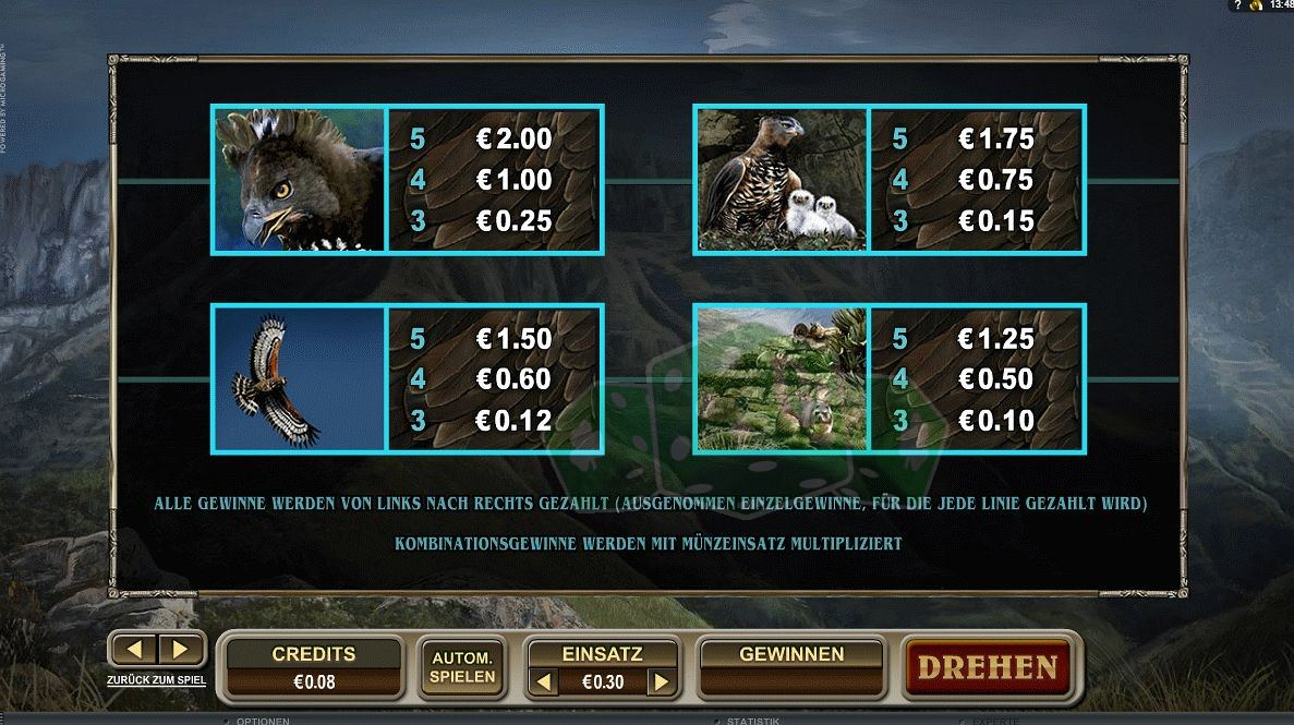 Untamed Crowned Eagle - Spiele Spielautomat