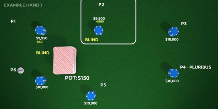 Poker Was Schlägt Was