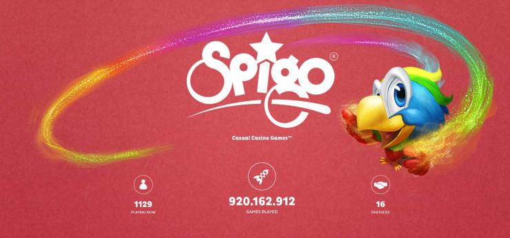 Vorstellung von Spigo: Slots und Online Casinos mit den Games