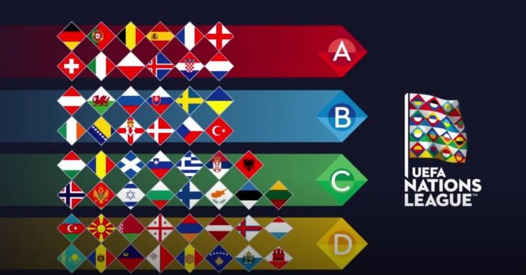 Nations League Tv Rechte